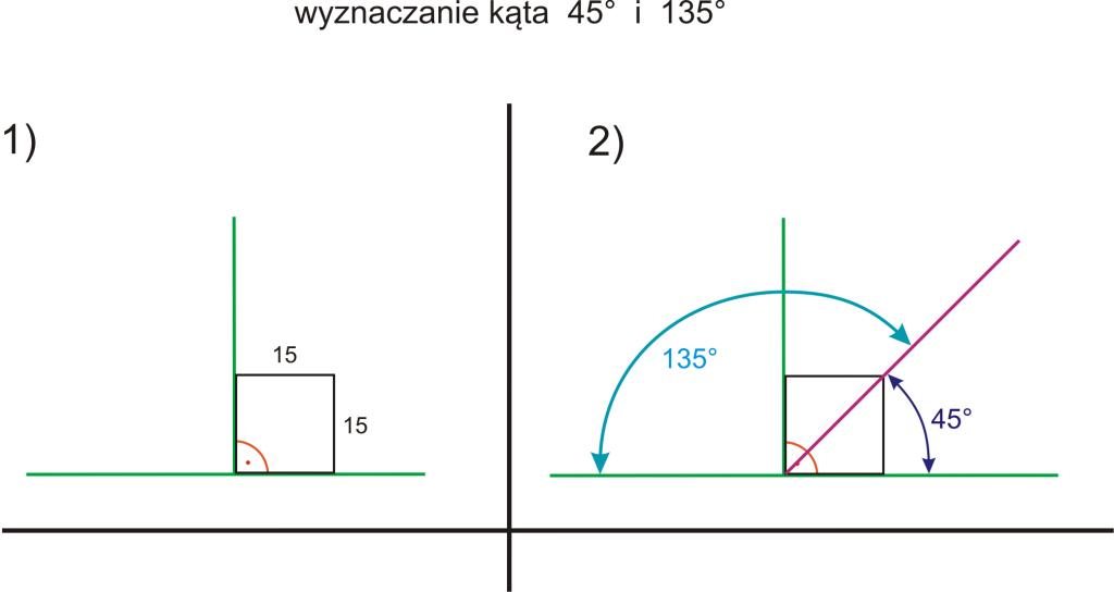 Jak wyznaczyć kąt 45° i 135°