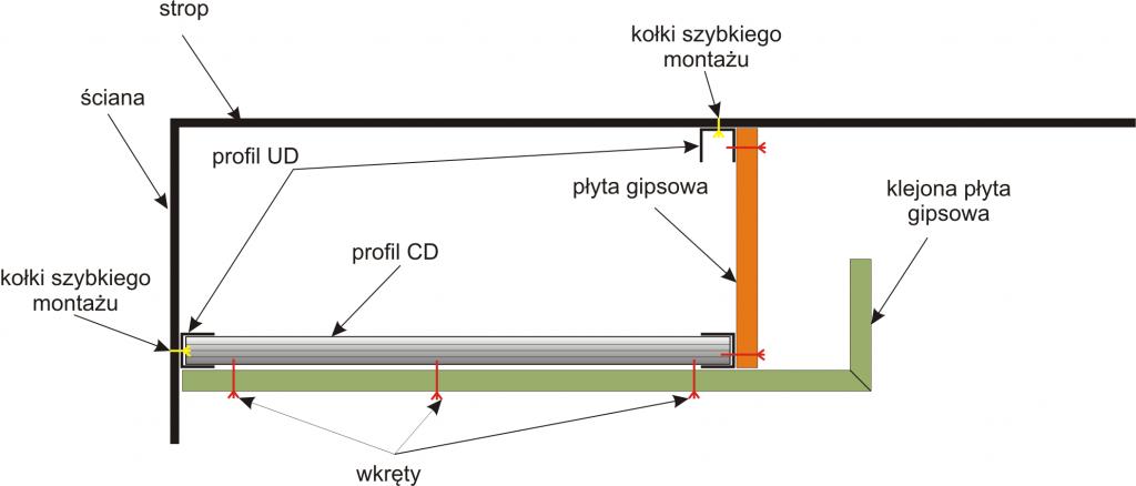 Półka pod sufitem - propozycje  konstrukcji